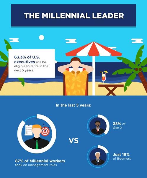 Millennial Leader.jpg