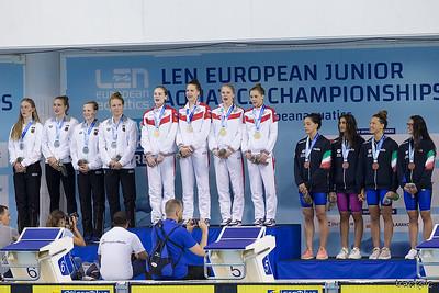 LEN European Junior Champs Swimming 2