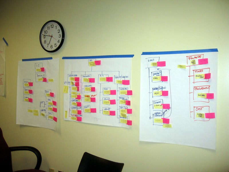 Organizational charts showing EOC staff positions.  The two colors of sticky notes indicate 12-hour shifts.