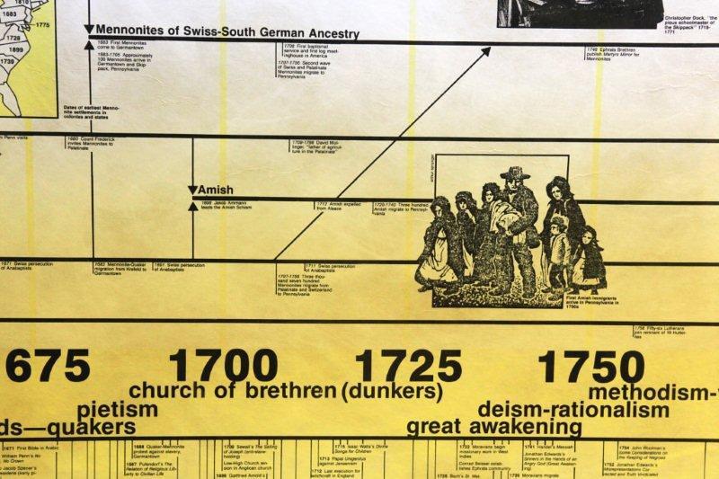 Amish history, PA 6345.jpg