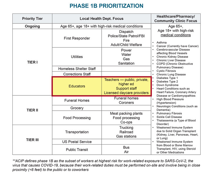 COVID-19-Vaccine-Phase-1B-Prioritization.jpg