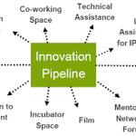 mayors-innovation-pipeline-will-help-generations-overcome-divide