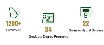 The Graduate School data December 2020.