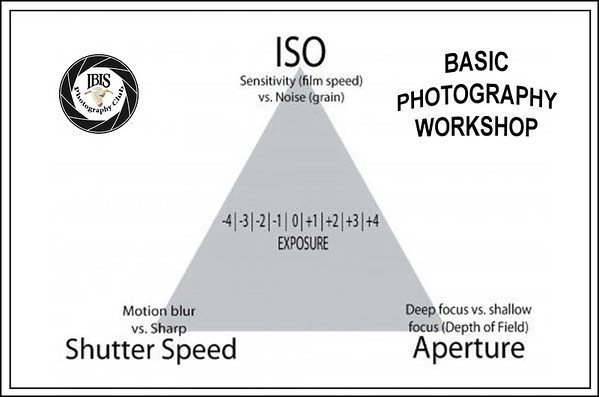 Basic Photography Workshop - Feb 10, 2018