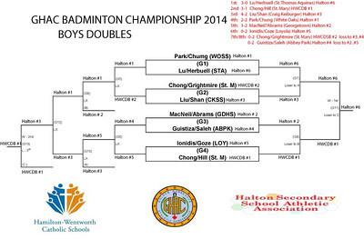 SMS Senior Badminton GHAC Championship - April 23, 2014