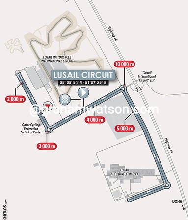 Tour of Qatar Stage 3: Lusail Circuit, 10.9kms (ITT)