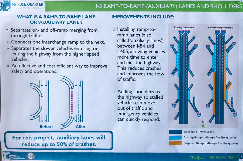 Poster explaining the benefits of auxiliary lanes.