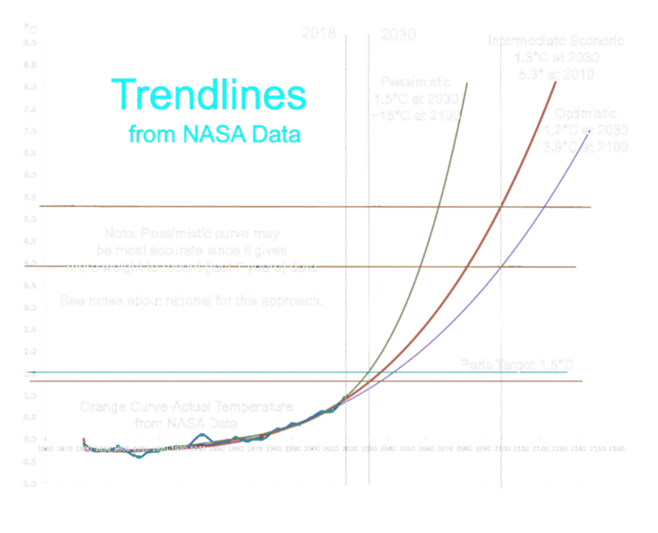TRENDLINES color inverted .png