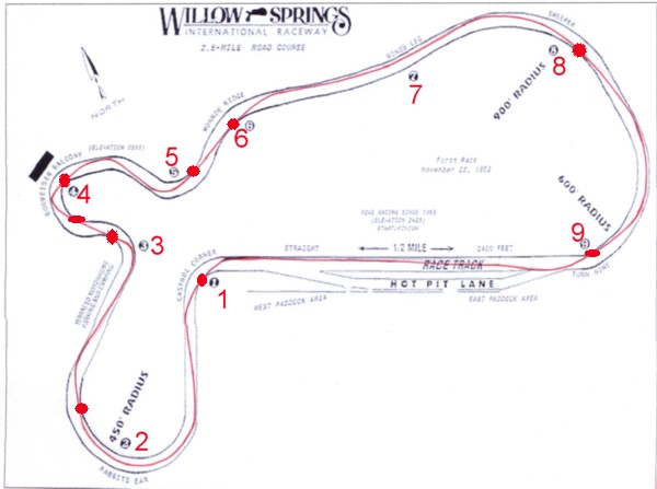 Willow springs raceway, the line with the correct apex points.
