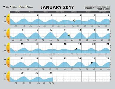 2017 Tide Chart