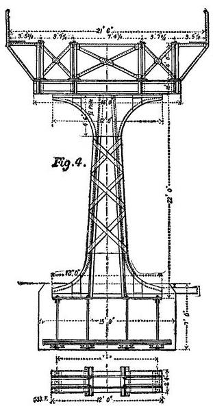 1891, Structural Diagram