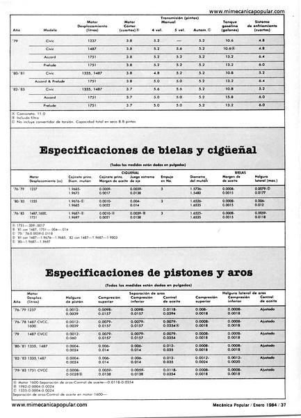 especificaciones_tecnicas_del_honda_enero_1984-03g.jpg