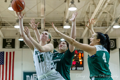 Binghamton vs Dartmouth Women's Basketball