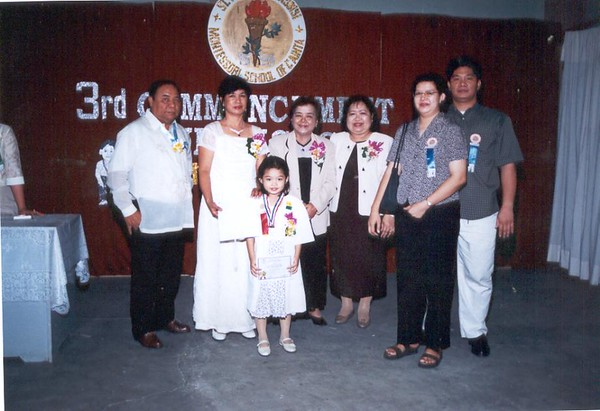 SY 2001-2002