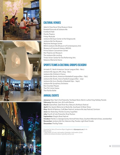 2014 State of Downtown Report_Interactive_Page_09.jpg