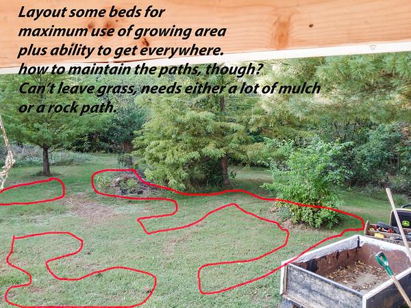 22.0 Kitchen Garden Planning