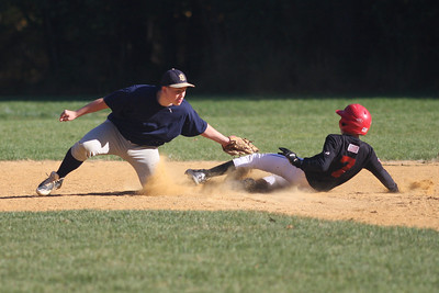 Bandits Baseball<br>10/19/08