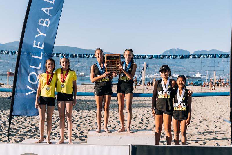 20190804-Volleyball BC-Beach Provincials-SpanishBanksWinners-28.jpg