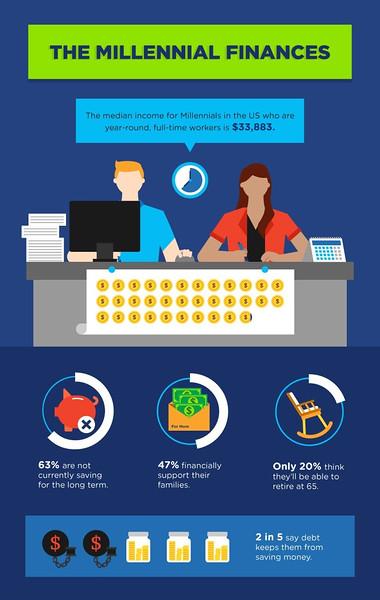Millennial - Finances.jpg