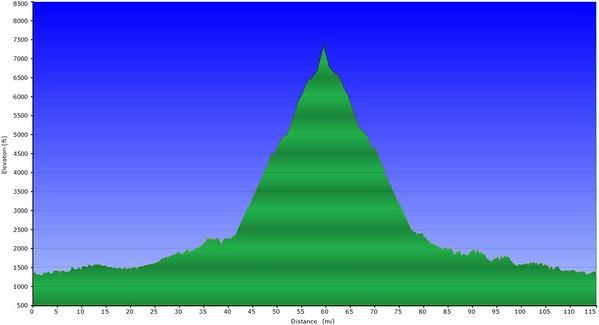 6/21/15 Mt. Ashland Ride