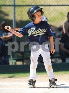2015 Padres-Rockies