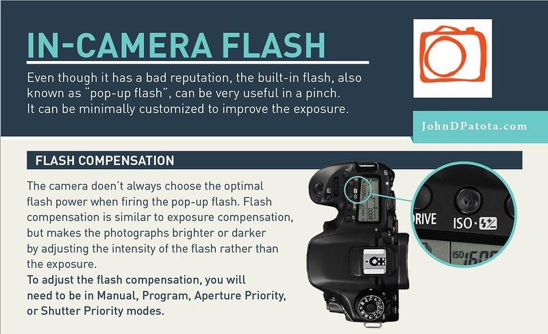in-Camera-Flash-1.jpg