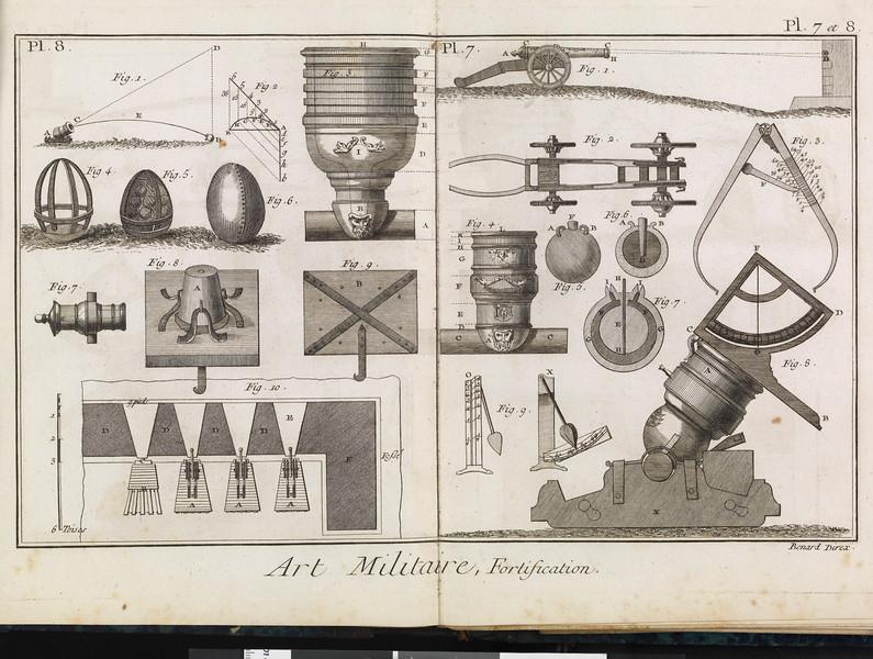 Recueil de planches, pour la nouv. éd. du Dictionnaire raisonné des sciences, des arts et des métiers. 11 plates from vol. 1