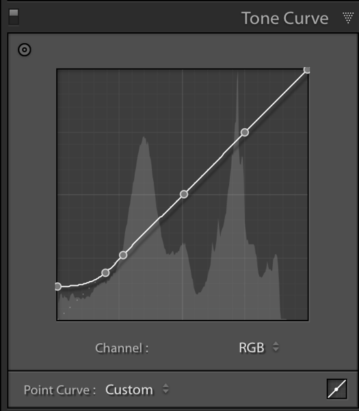 RGB Tone Curve for Matte Look