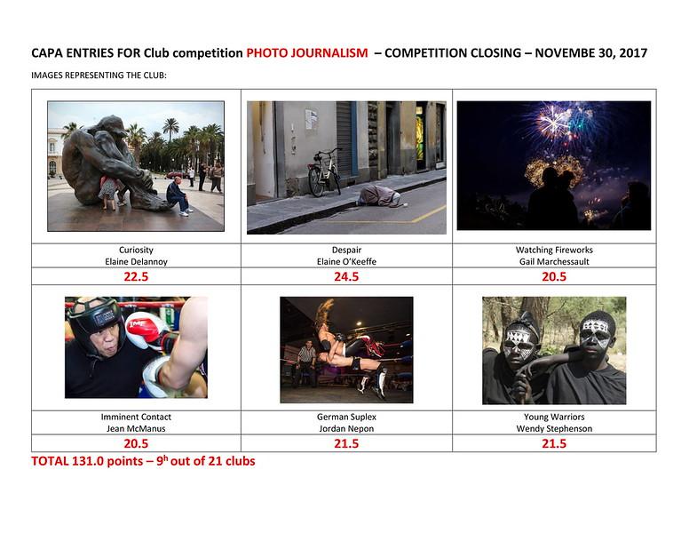 4-Results-PhotoJournalism Nov2017.jpg