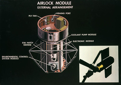 Skylab References