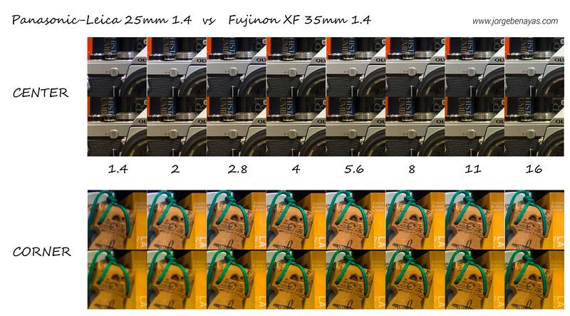 Panasonic-Leica 25mm f1.4 vs Fujinon XF 35mm f1.4.jpg
