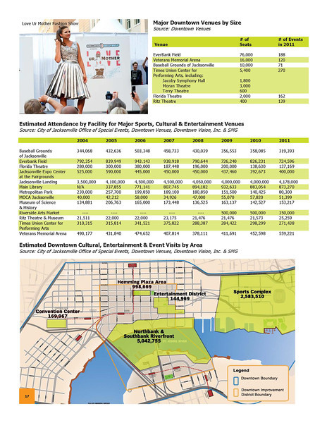 2011 State of Downtown Master_Page_18.jpg