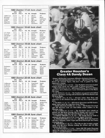 1993 Programs