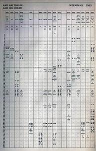 North Wales Coast 1977 WTT (Down line)