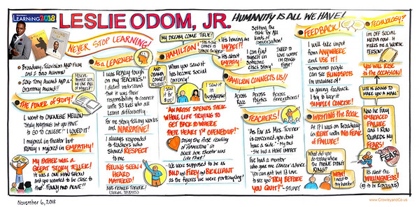 Learning 2018 Graphic Notes