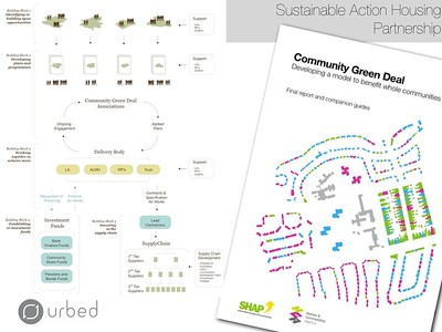 2010 community green deal