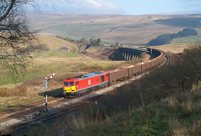 Settle and Carlisle  March 2017 April 2018 March 2019  October 2019