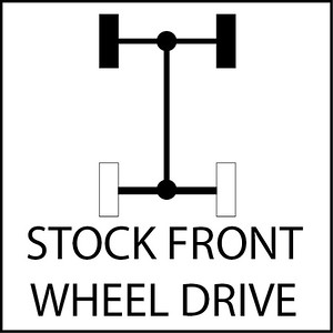 Stock Front Wheel Drive Cars