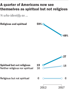 nelson-clydes-is-it-just-me-column-religion-and-spirituality