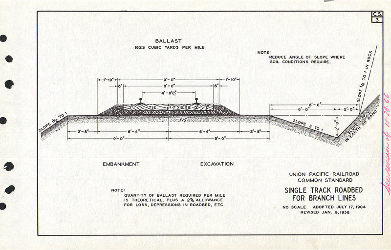 CS-3_1958_Single-Track-Roadbed-Branch-Lines.jpg