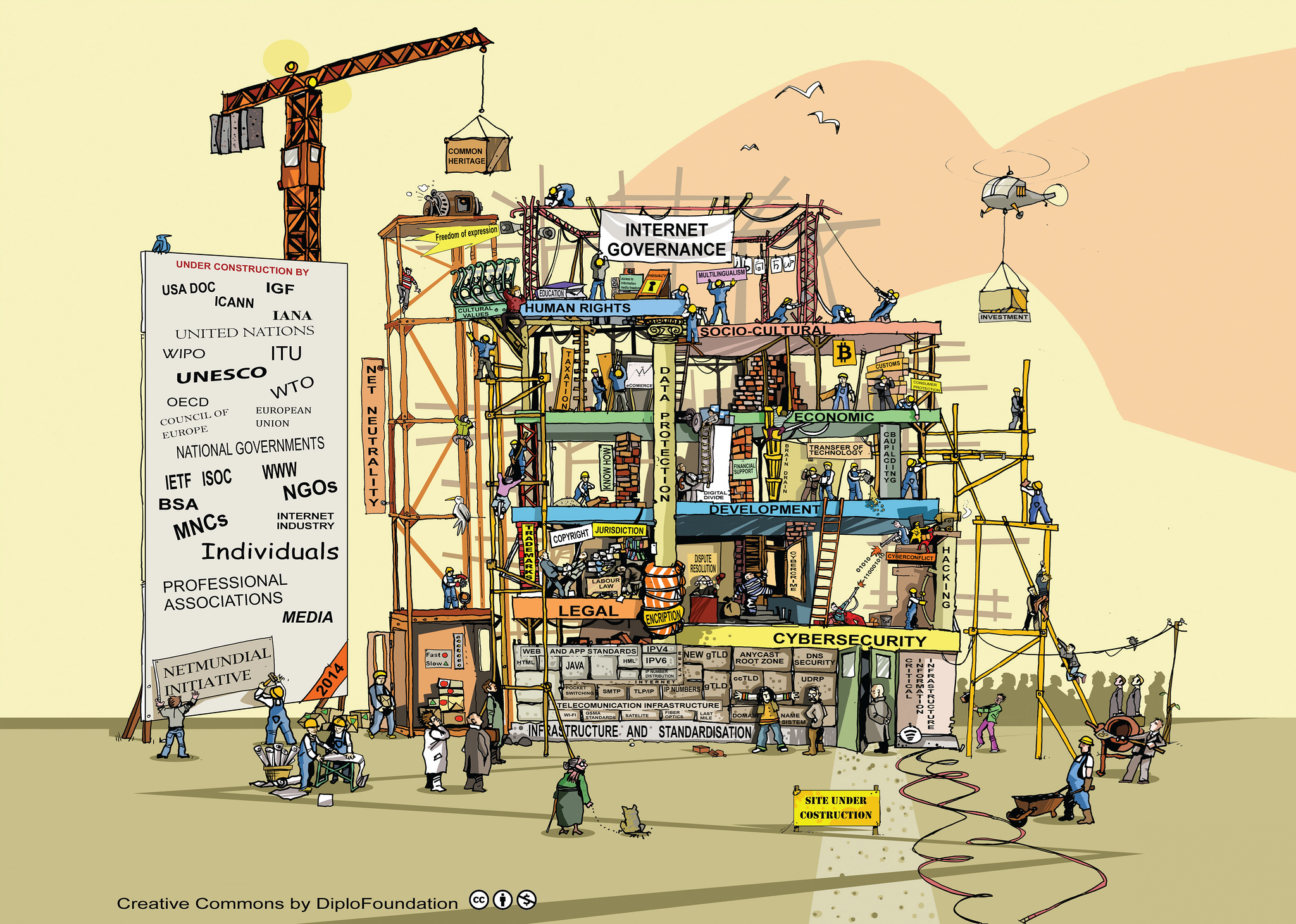 Internet governance (IG) Building under Construction - 2014