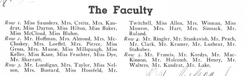 1942 UHS faculty.
