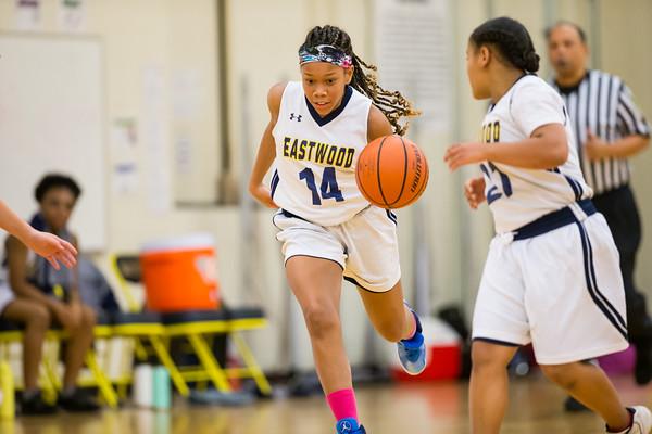 Eastwood Basketball - 01-08-2020